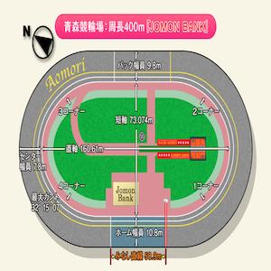 青森競輪場のバンク画像