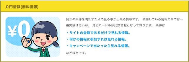 競輪アタ〜る無料予想説明