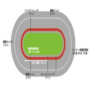 武雄競輪場のバンク