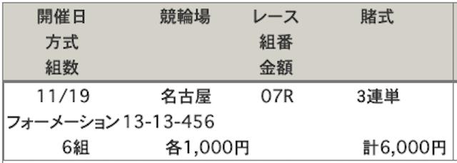 名古屋競輪場2019年11月19日買い目