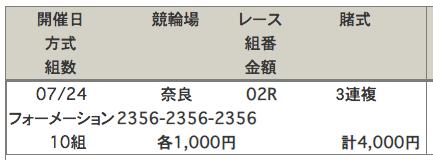奈良競輪場の車券