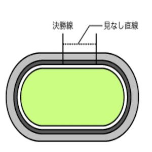 静岡競輪場バンク