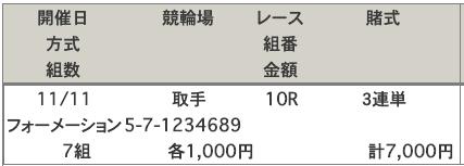 取手競輪場2019年11月11日取手10R買い目