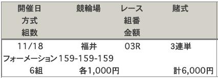 福井競輪場2019年11月18日福井03R買い目