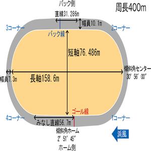 岸和田競輪場のバンク画像