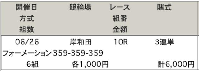 岸和田競輪場の車券